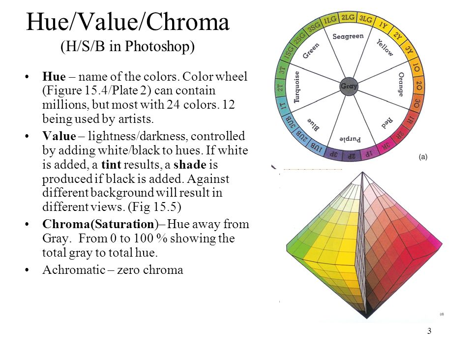 1 Chapter 15 Principles For Color Thematic Maps Crts Use Additive