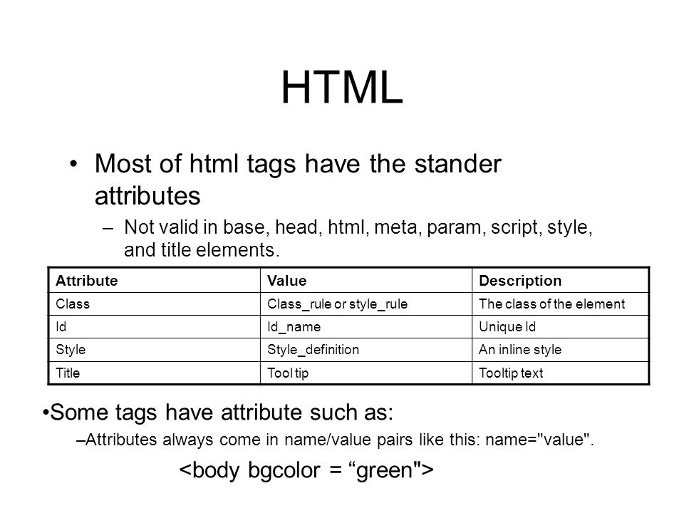 Most of html tags have the stander attributes –Not valid in base, head, html, meta, param, script, style, and title elements.