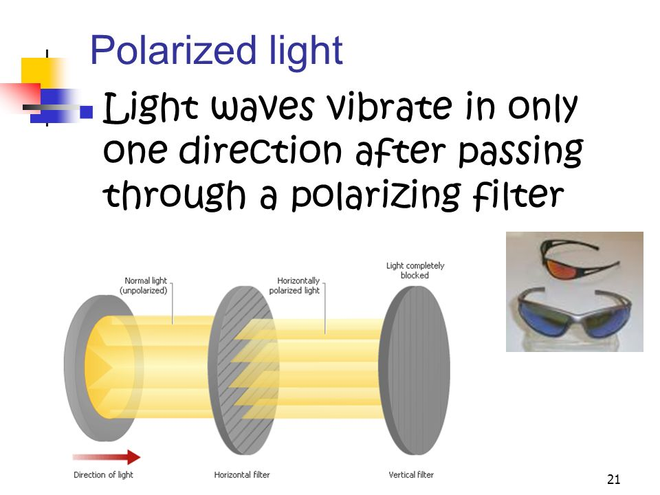 21 Polarized light Light waves vibrate in only one direction after passing through a polarizing filter