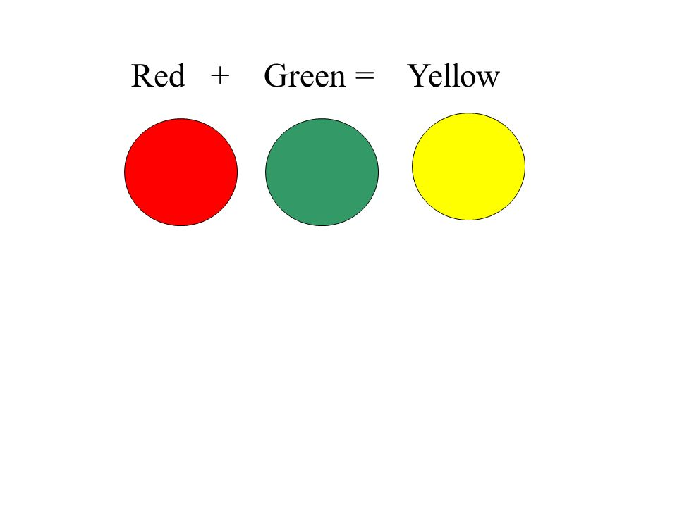Red + Green = Yellow