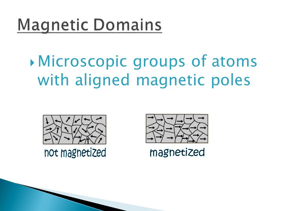  Microscopic groups of atoms with aligned magnetic poles