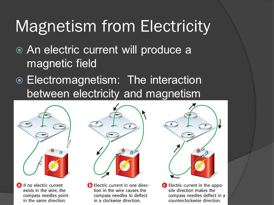 Magnetism from Electricity  An electric current will produce a magnetic field  Electromagnetism: The interaction between electricity and magnetism