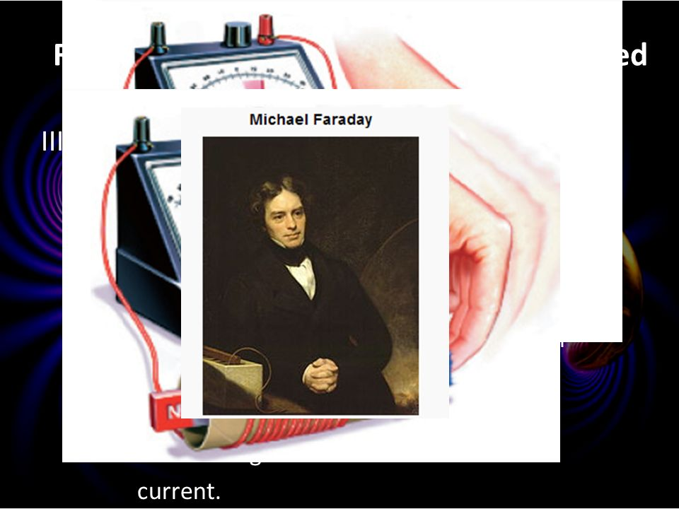 III. History A. Electromagnetic induction was discovered by Michael Faraday in
