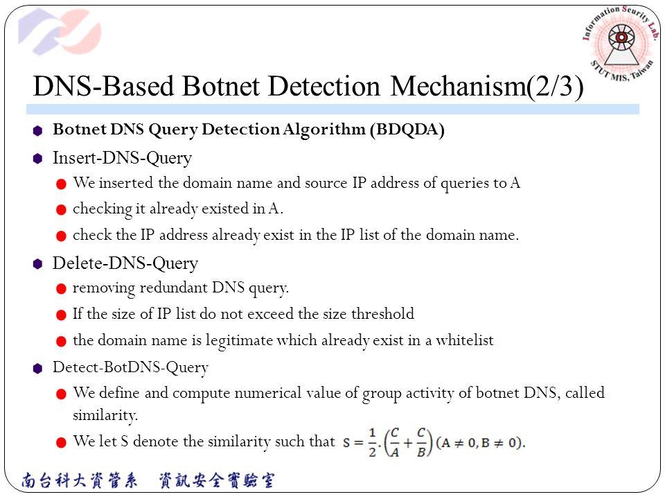 Speaker:Chiang Hong-Ren Botnet Detection by Monitoring Group