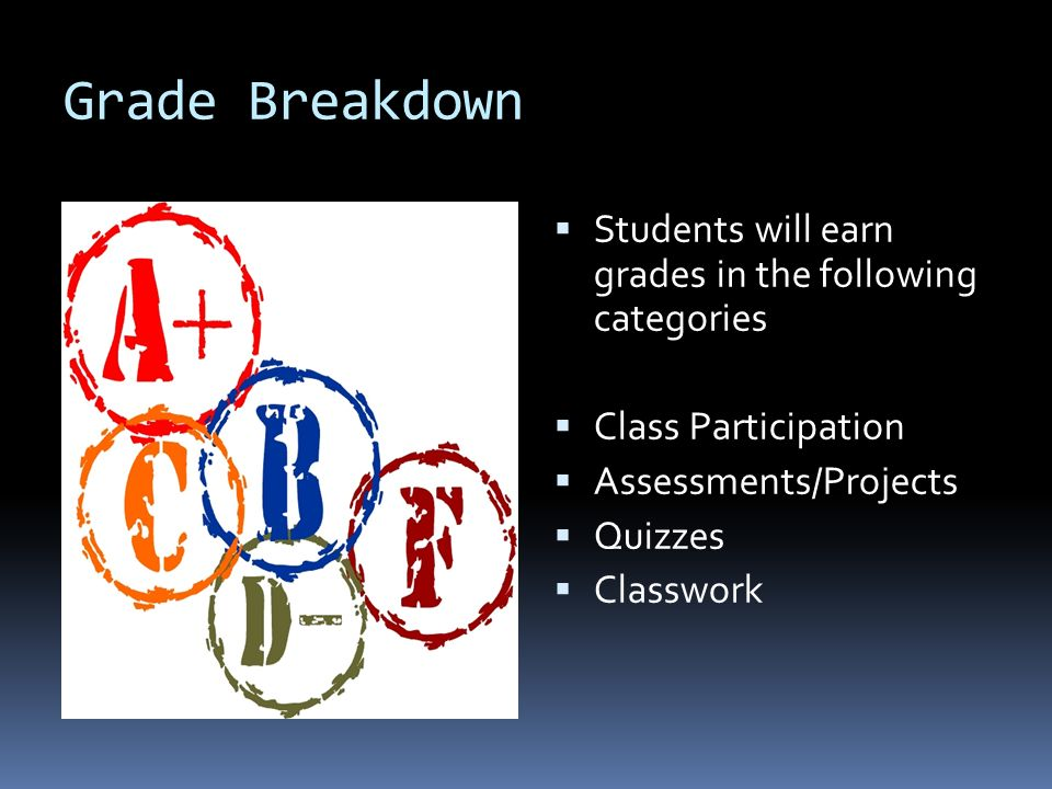 Grade Breakdown  Students will earn grades in the following categories  Class Participation  Assessments/Projects  Quizzes  Classwork