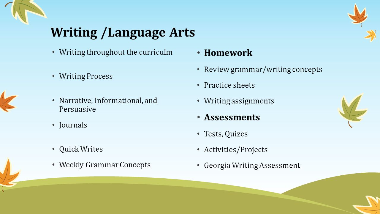 Writing /Language Arts Writing throughout the curriculm Writing Process Narrative, Informational, and Persuasive Journals Quick Writes Weekly Grammar Concepts Homework Review grammar/writing concepts Practice sheets Writing assignments Assessments Tests, Quizes Activities/Projects Georgia Writing Assessment