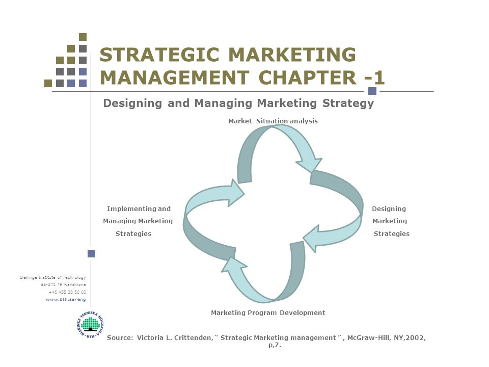 Blekinge Institute Of Technology SE Karlskrona STRATEGIC MARKETING MANAGEMENT CHAPTER 1 Designing And Managing Marketing