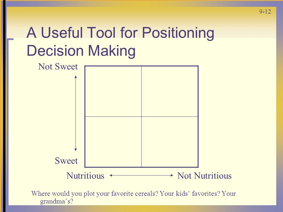9-12 A Useful Tool for Positioning Decision Making Where would you plot your favorite cereals.
