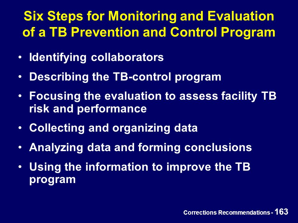Corrections Recommendations - 163 Six Steps for Monitoring and Evaluation of a TB Prevention and Control Program Identifying collaborators Describing the TB-control program Focusing the evaluation to assess facility TB risk and performance Collecting and organizing data Analyzing data and forming conclusions Using the information to improve the TB program