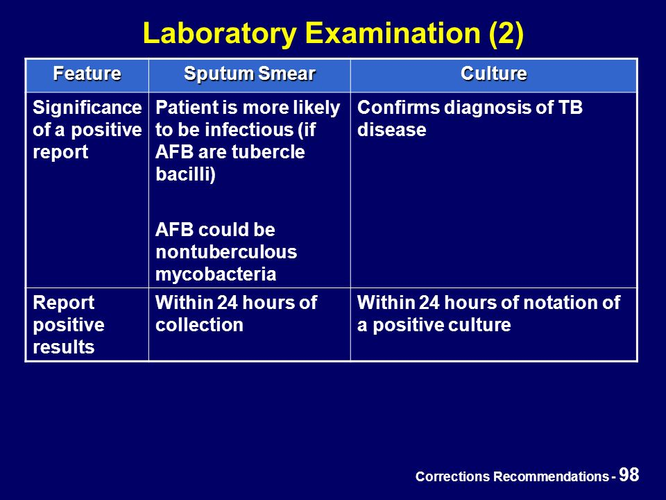 Corrections Recommendations - 98 Laboratory Examination (2) Feature Sputum Smear Culture Significance of a positive report Patient is more likely to be infectious (if AFB are tubercle bacilli) AFB could be nontuberculous mycobacteria Confirms diagnosis of TB disease Report positive results Within 24 hours of collection Within 24 hours of notation of a positive culture