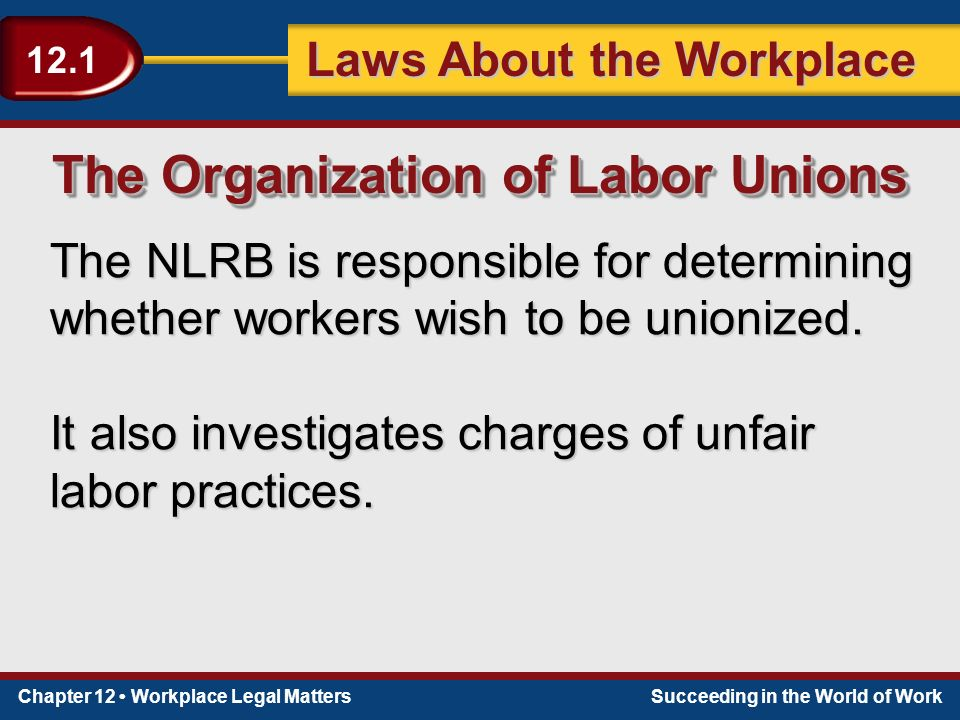 Chapter 12 Workplace Legal MattersSucceeding in the World of Work Laws About the Workplace 12.1 The NLRB is responsible for determining whether workers wish to be unionized.