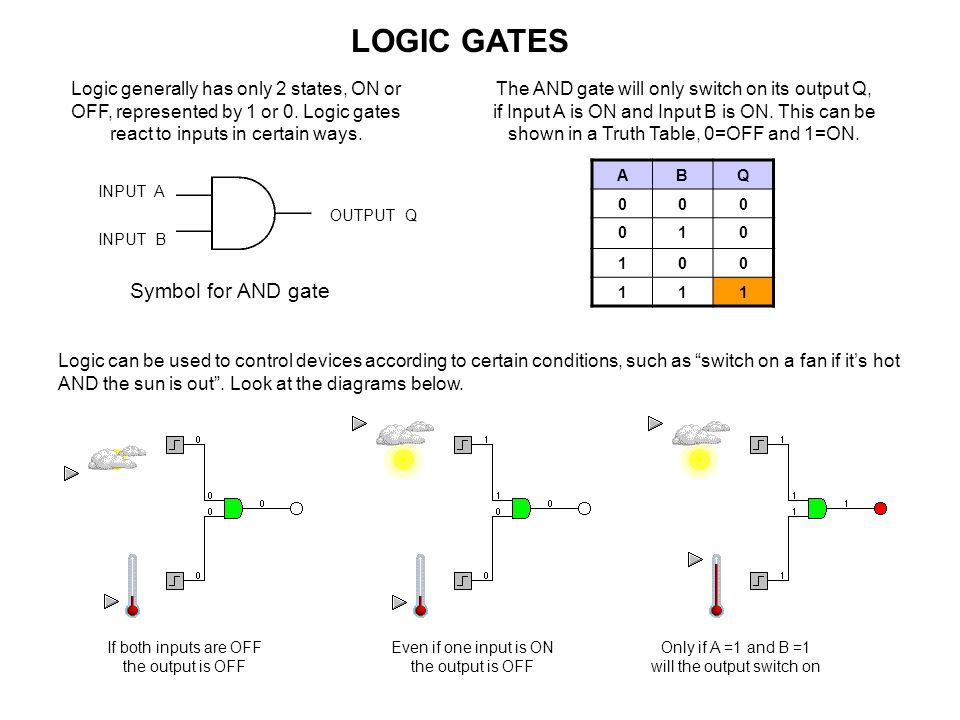 LOGIC GATES Logic generally has only 2 states, ON or OFF