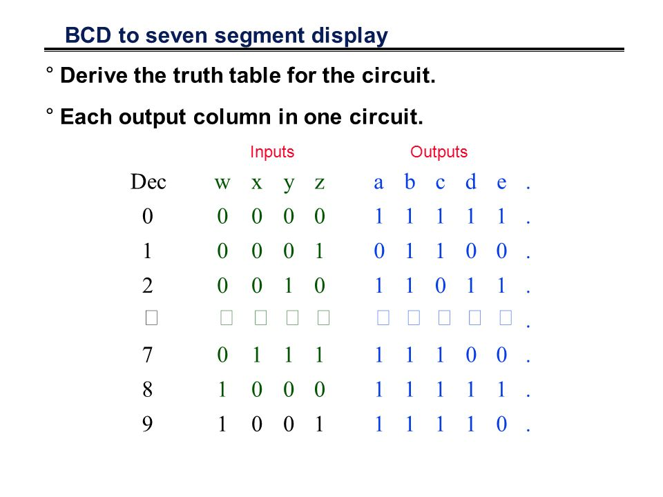 overview of chapter 4 design digital circuit from specification rh slideplayer com