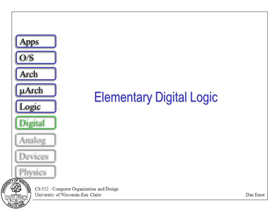 Cs 352 Computer Organization And Design University Of Wisconsin Eau Claire Dan Ernst Elementary Digital Logic Apps O S Arch Arch Logic Digital Analog Ppt Download