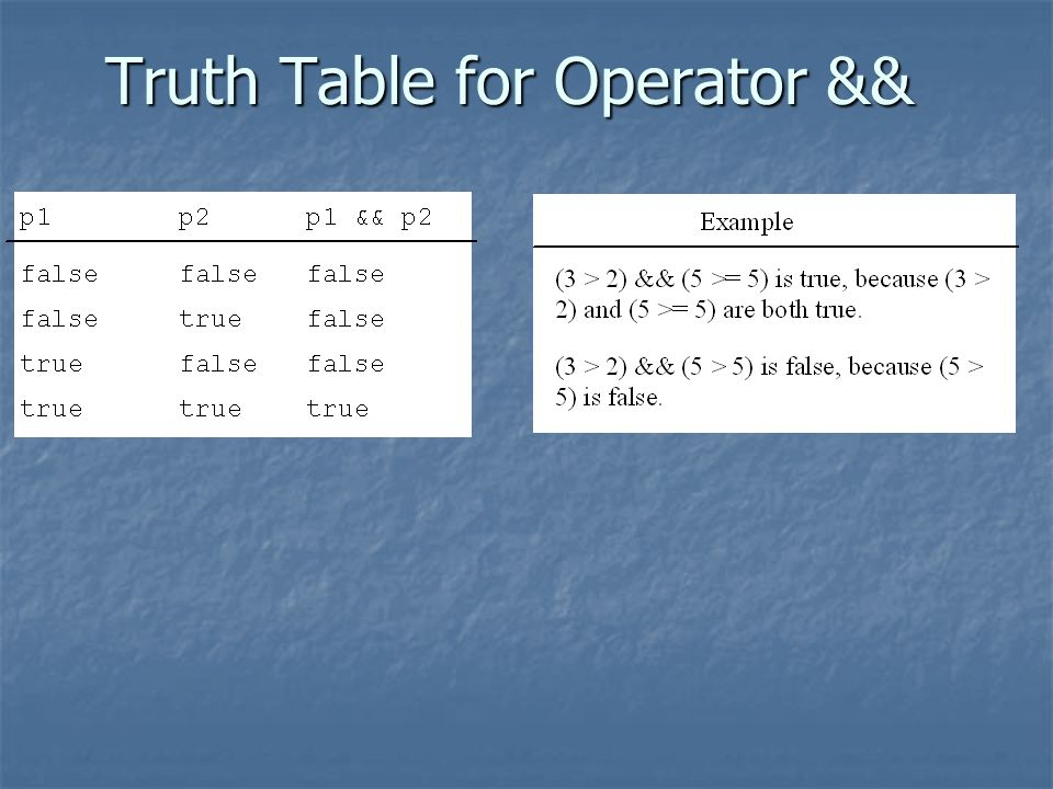 Truth Table for Operator &&