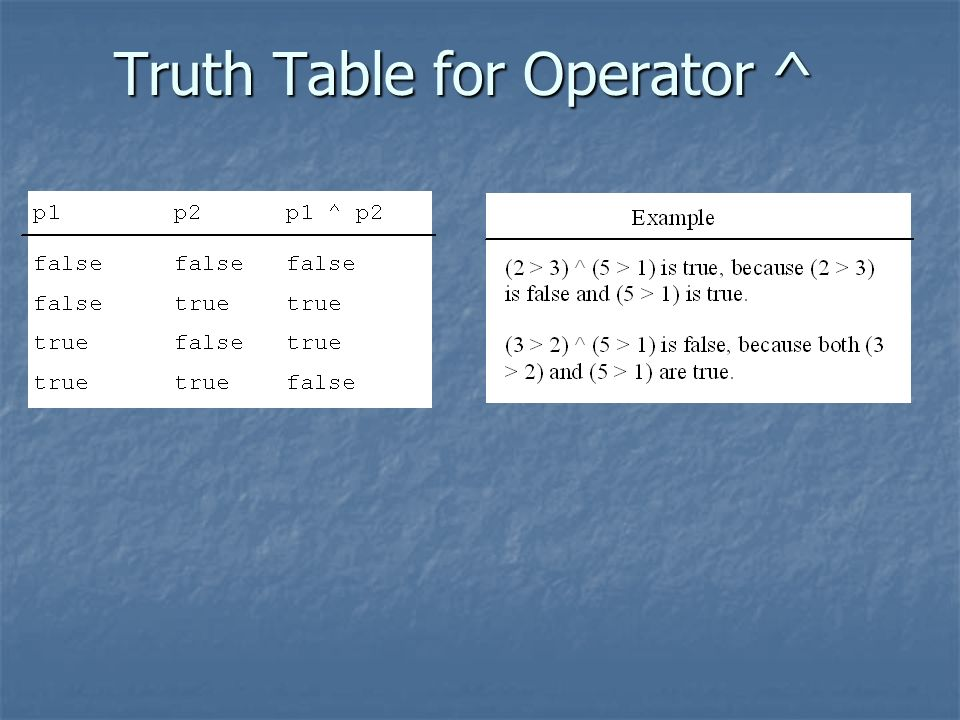 Truth Table for Operator ^