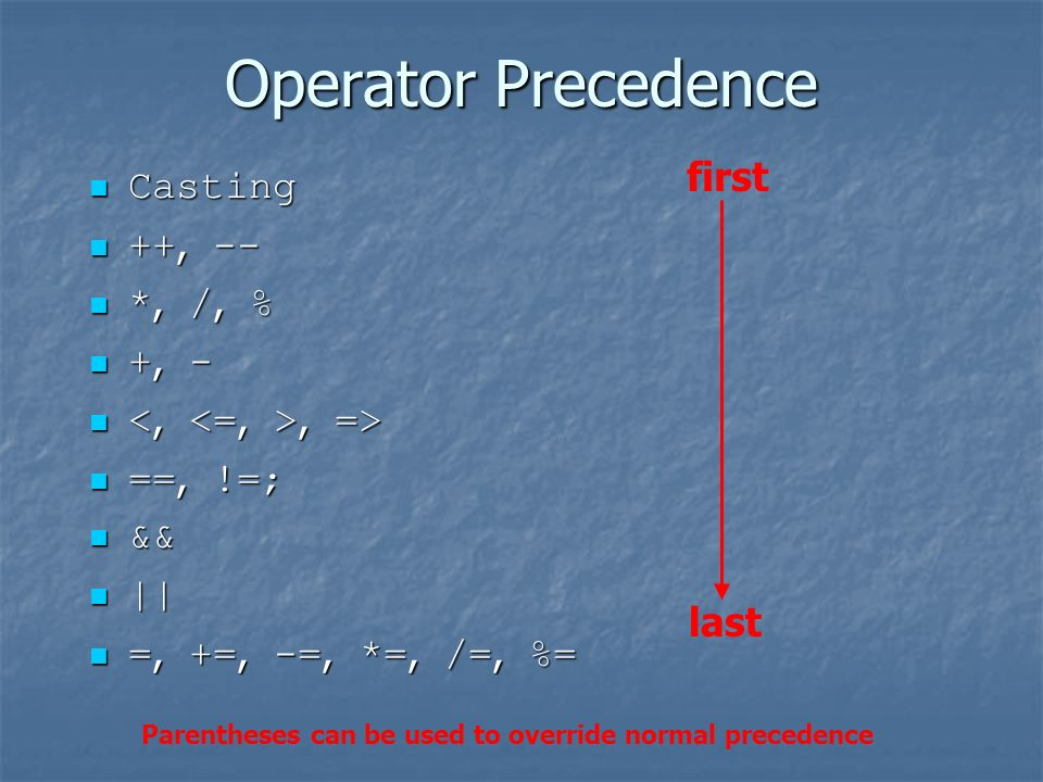 Operator Precedence Casting Casting ++, -- ++, -- *, /, % *, /, % +, - +, -, =>, => ==, !=; ==, !=; && && || || =, +=, -=, *=, /=, %= =, +=, -=, *=, /=, %= first last Parentheses can be used to override normal precedence