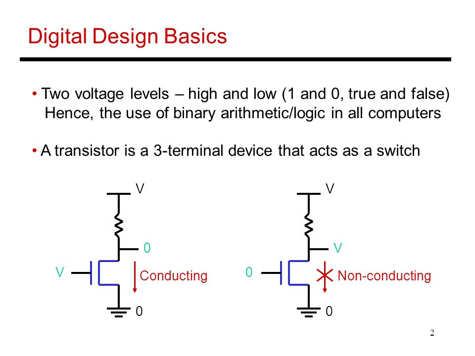 2 Digital Design Basics Two voltage levels – high and low (1 and 0, true and false) Hence, the use of binary arithmetic/logic in all computers A transistor is a 3-terminal device that acts as a switch V V 0 0 Conducting 0 V 0 V Non-conducting