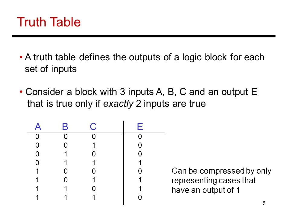 5 Truth Table A truth table defines the outputs of a logic block for each set of inputs Consider a block with 3 inputs A, B, C and an output E that is true only if exactly 2 inputs are true A B C E Can be compressed by only representing cases that have an output of 1