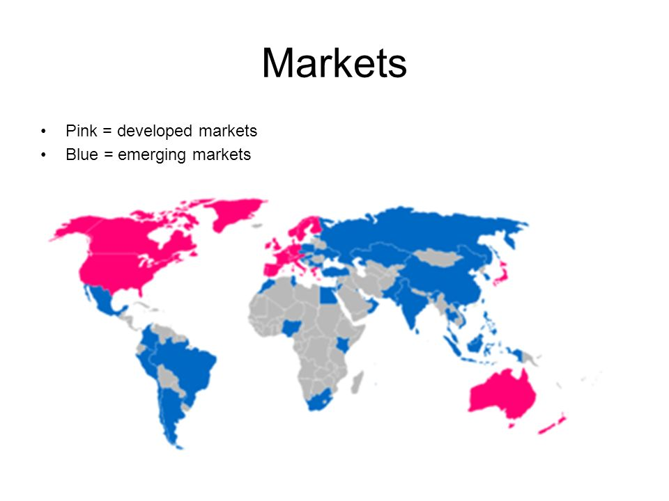 Markets Pink = developed markets Blue = emerging markets