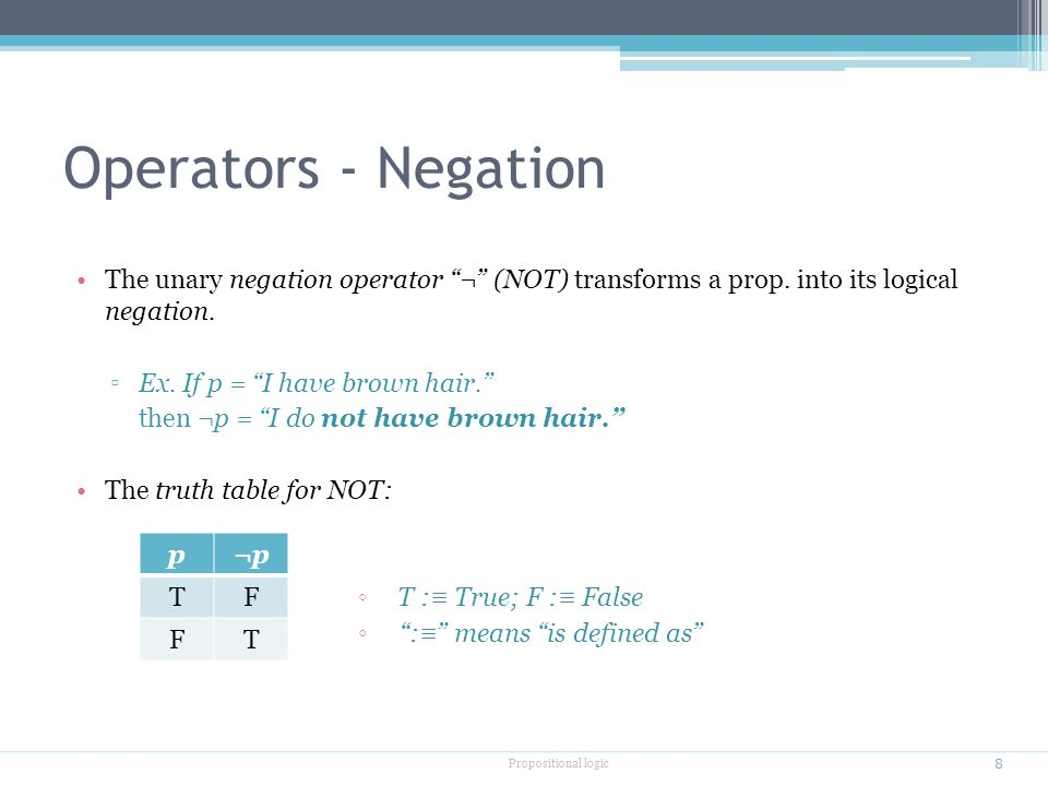 Operators - Negation The unary negation operator ¬ (NOT) transforms a prop.
