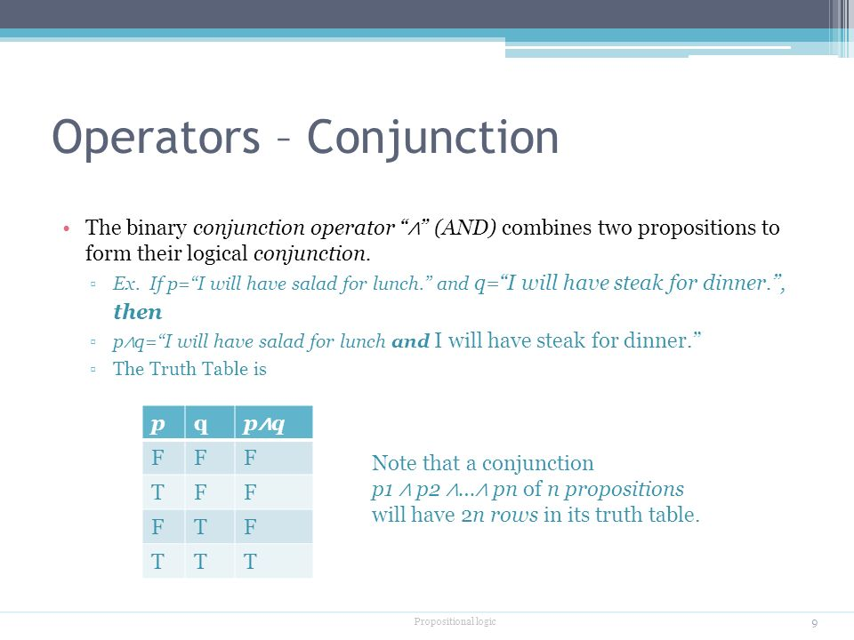 Operators – Conjunction The binary conjunction operator ∧ (AND) combines two propositions to form their logical conjunction.