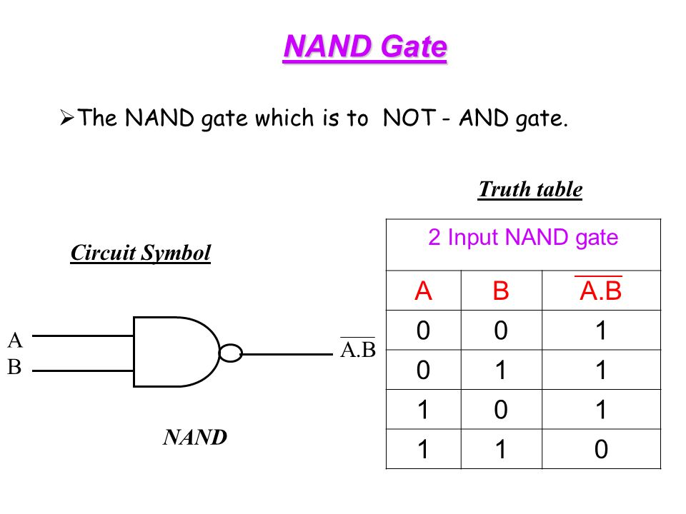 NAND Gate  The NAND gate which is to NOT - AND gate.