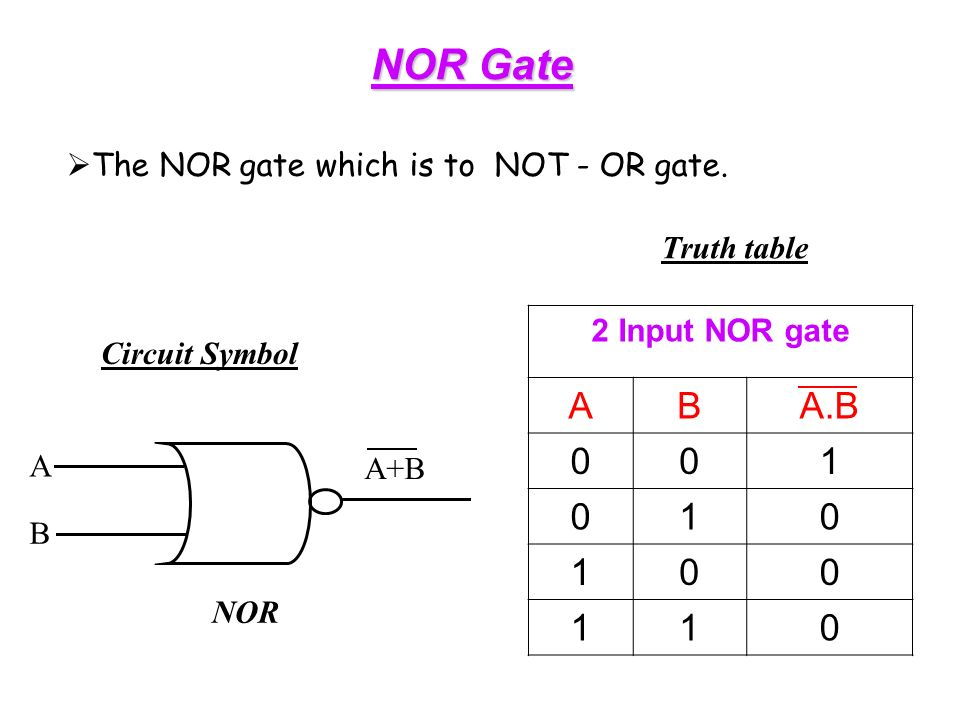 NOR Gate  The NOR gate which is to NOT - OR gate.
