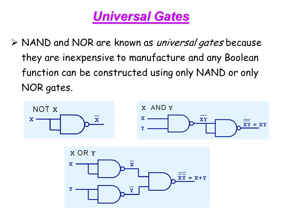  NAND and NOR are known as universal gates because they are inexpensive to manufacture and any Boolean function can be constructed using only NAND or only NOR gates.