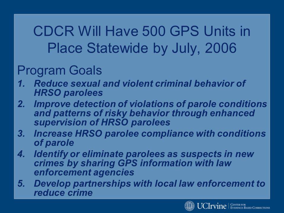 Cdcr sex offender risk assessment