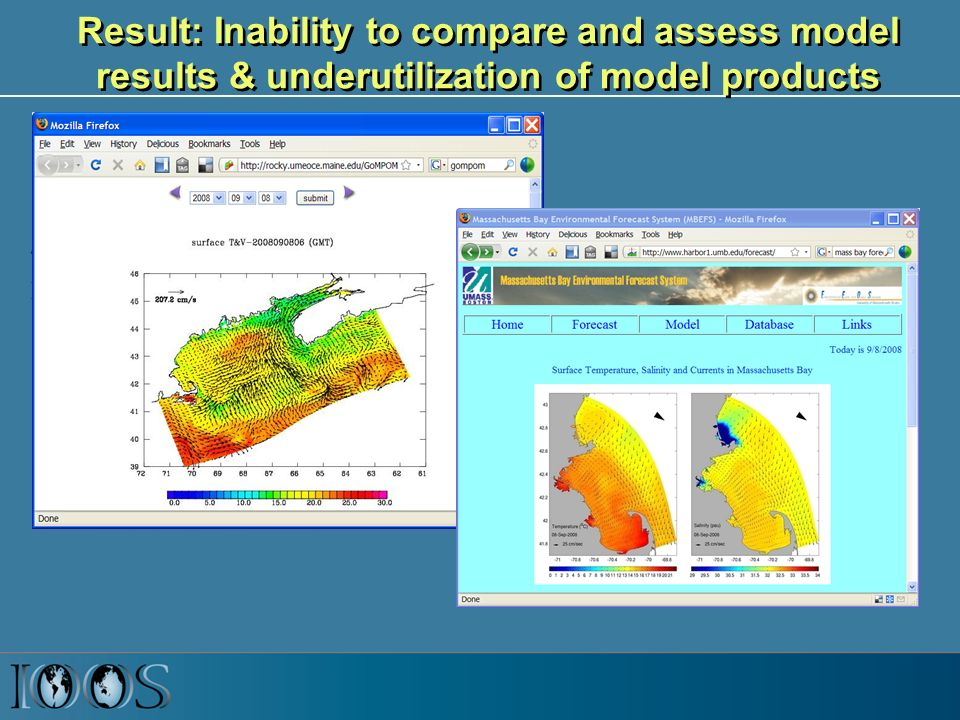 Result: Inability to compare and assess model results & underutilization of model products The GoMOOS Nowcast/Forecast Circulation Model (University of Maine)