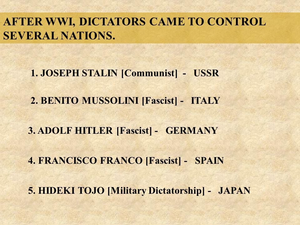 AFTER WWI, DICTATORS CAME TO CONTROL SEVERAL NATIONS.