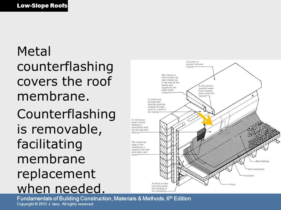 Fundamentals Of Building Construction Materials Methods 6 Th Edition Copyright C 2013 J Iano All Rights Reserved 16 Roofing L Ow S Lope R Oofs Ppt Download