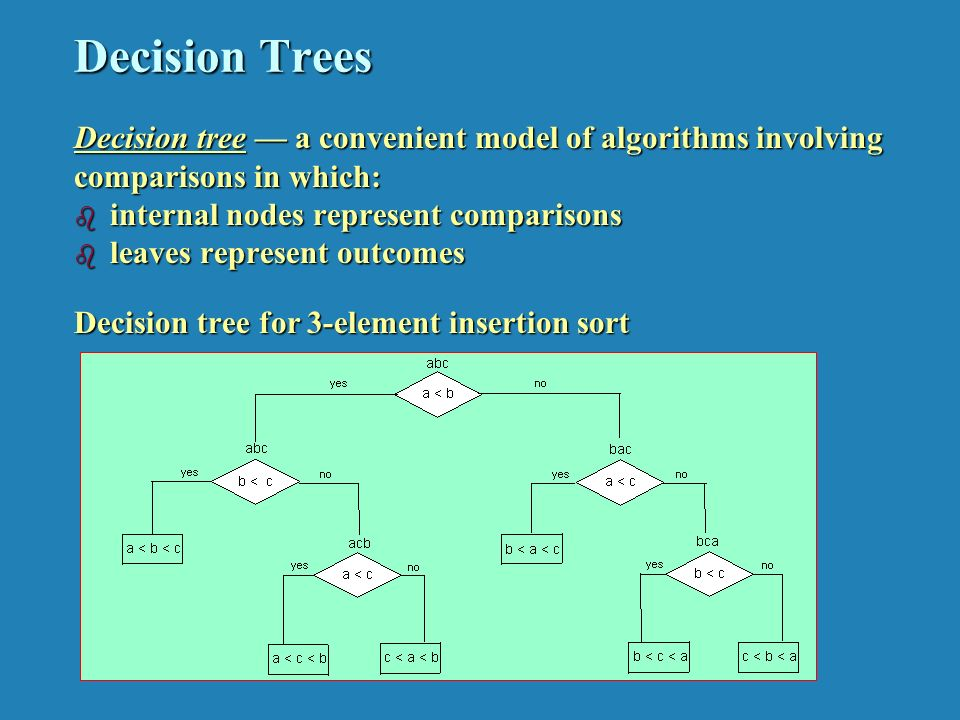 Decision Trees Decision tree — a convenient model of algorithms involving comparisons in which: b internal nodes represent comparisons b leaves represent outcomes Decision tree for 3-element insertion sort