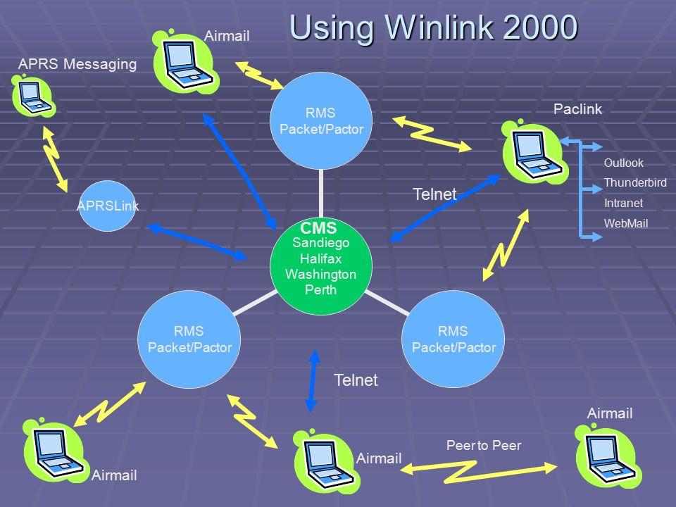 Using Winlink  Winlink Overview  Airmail Installation