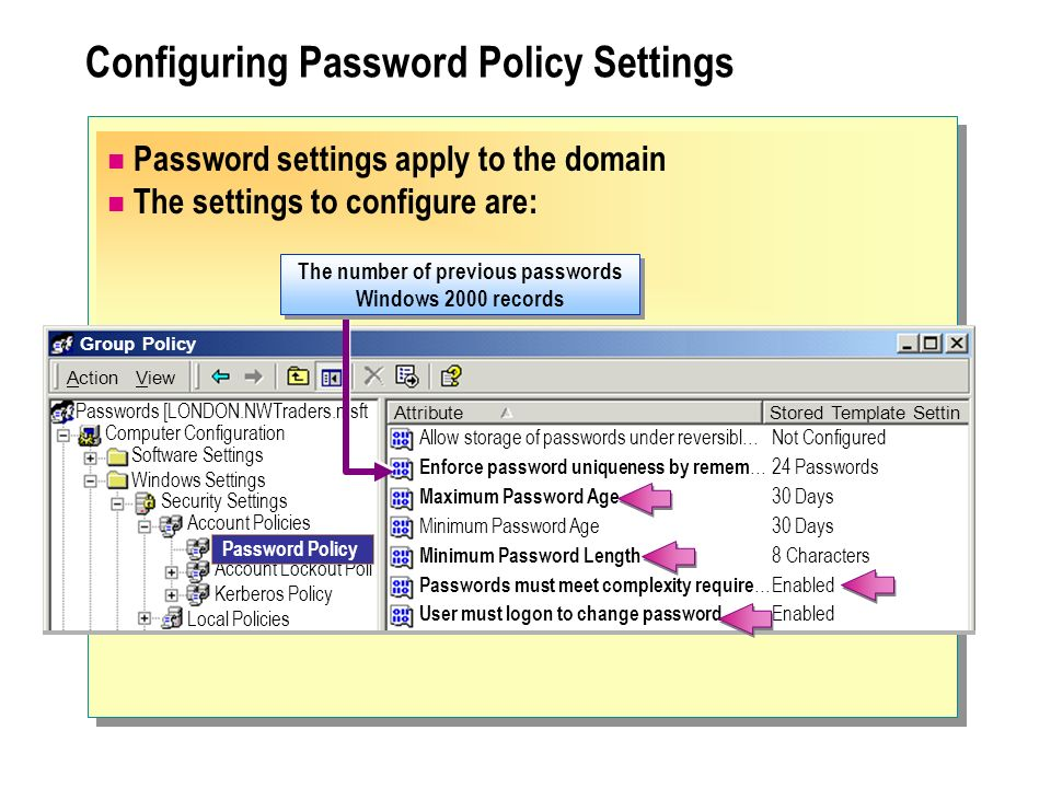 Managing network security refmicrosoft overview using 6 configuring password policy settings password settings apply maxwellsz
