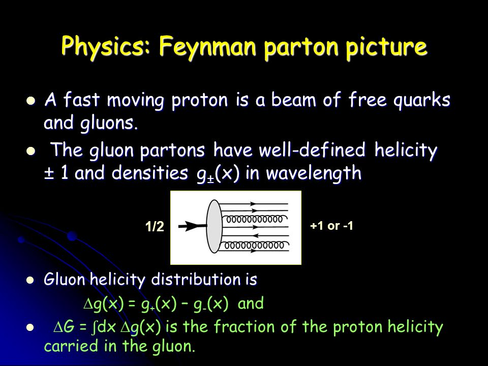 Physics: Feynman parton picture A fast moving proton is a beam of free quarks and gluons.