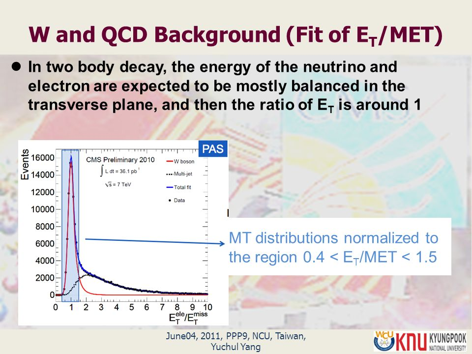 June04, 2011, PPP9, NCU, Taiwan, Yuchul Yang W and QCD Background (Fit of E T /MET) In two body decay, the energy of the neutrino and electron are expected to be mostly balanced in the transverse plane, and then the ratio of E T is around 1 MT distributions normalized to the region 0.4 < E T /MET < 1.5