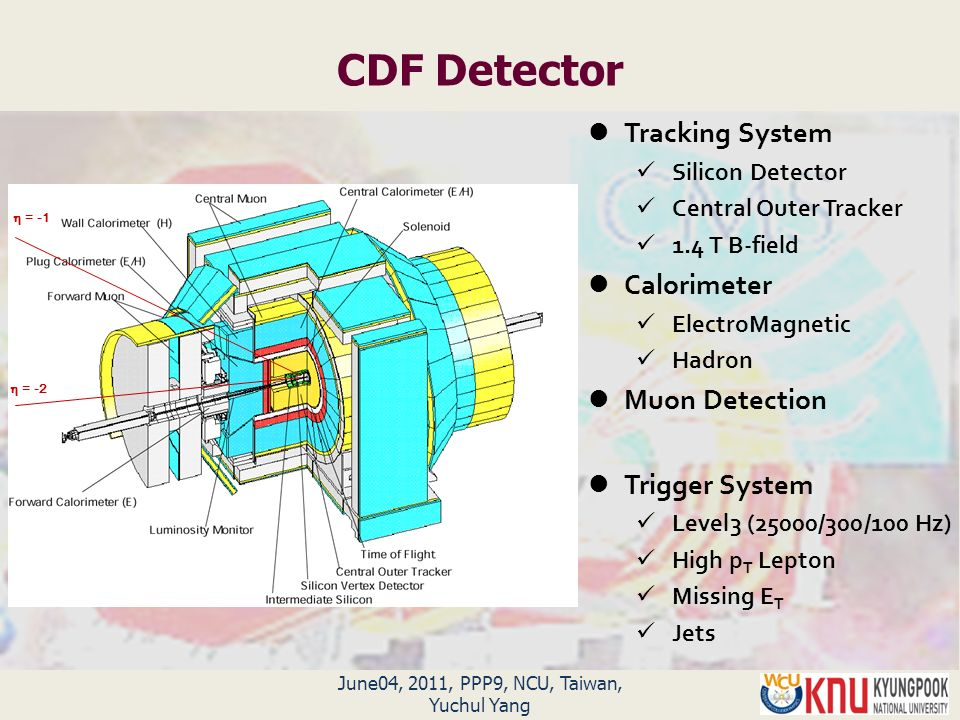 June04, 2011, PPP9, NCU, Taiwan, Yuchul Yang CDF Detector  = -1  = -2 Tracking System Silicon Detector Central Outer Tracker 1.4 T B-field Calorimeter ElectroMagnetic Hadron Muon Detection Trigger System Level3 (25000/300/100 Hz) High p T Lepton Missing E T Jets