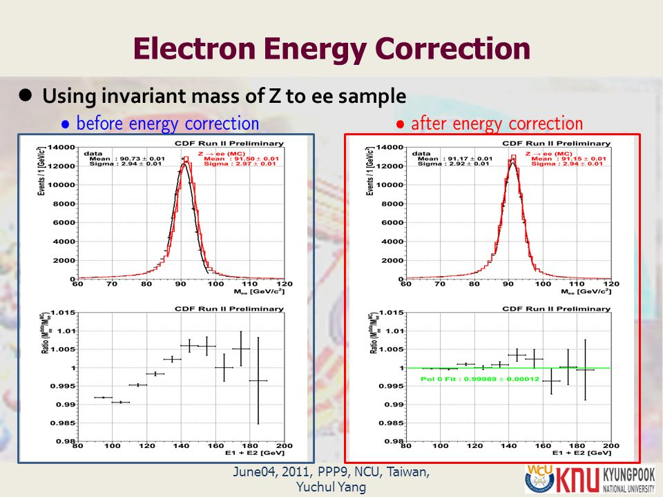 June04, 2011, PPP9, NCU, Taiwan, Yuchul Yang Electron Energy Correction Using invariant mass of Z to ee sample