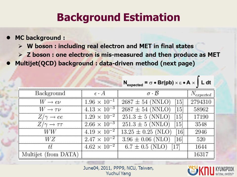 June04, 2011, PPP9, NCU, Taiwan, Yuchul Yang Background Estimation MC background :  W boson : including real electron and MET in final states  Z boson : one electron is mis-measured and then produce as MET Multijet(QCD) background : data-driven method (next page)
