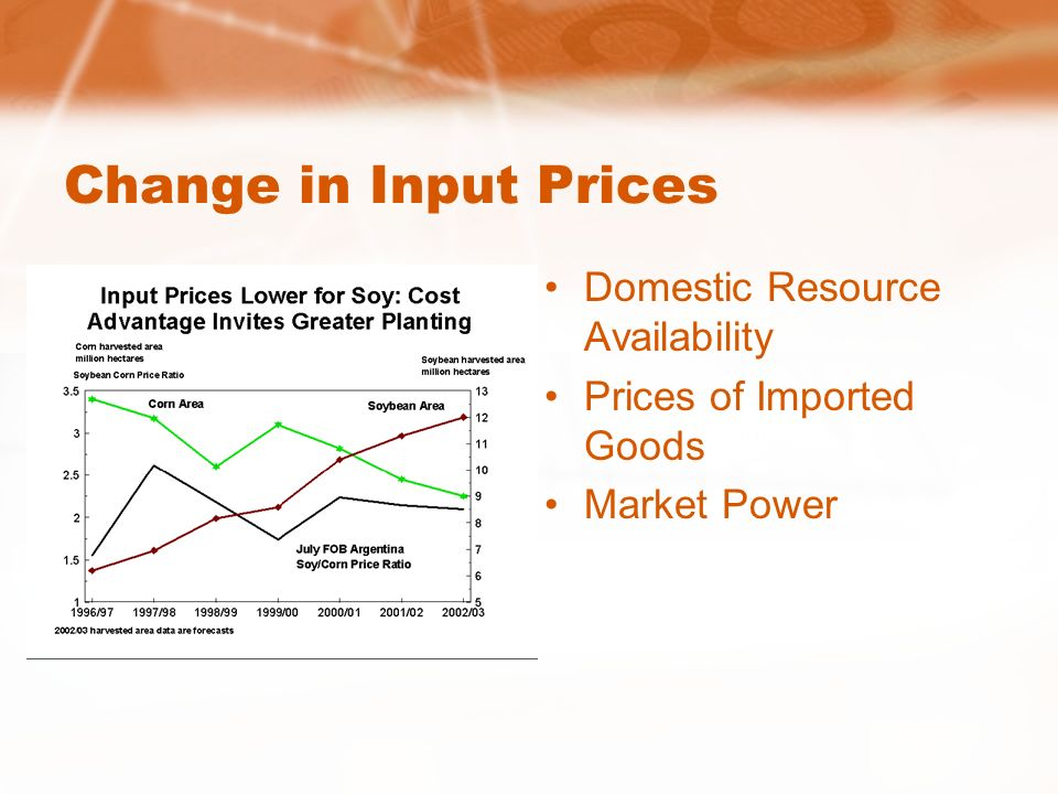 Shifts in Aggregate Supply Caused by Non-Price Level Factors Factors that Shift the Curve