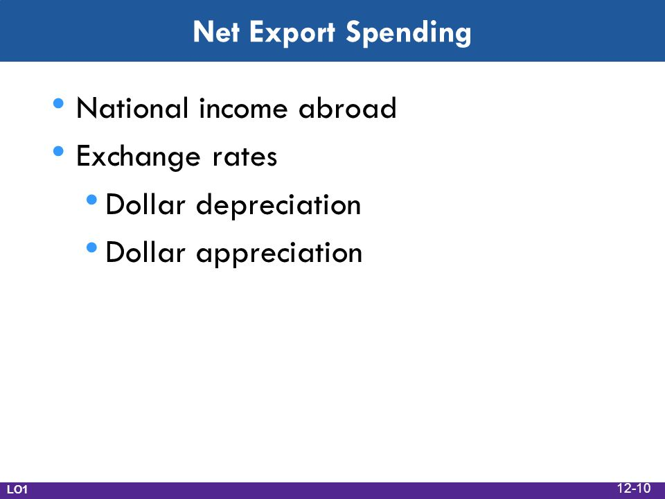 Net Export Spending National income abroad Exchange rates Dollar depreciation Dollar appreciation LO
