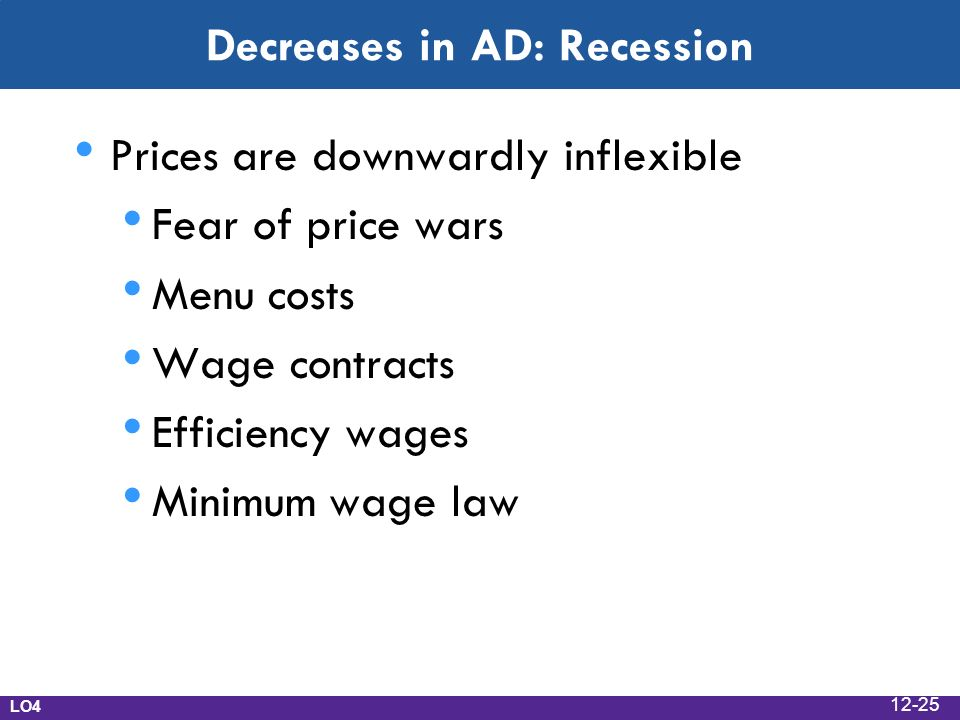 Decreases in AD: Recession Prices are downwardly inflexible Fear of price wars Menu costs Wage contracts Efficiency wages Minimum wage law LO