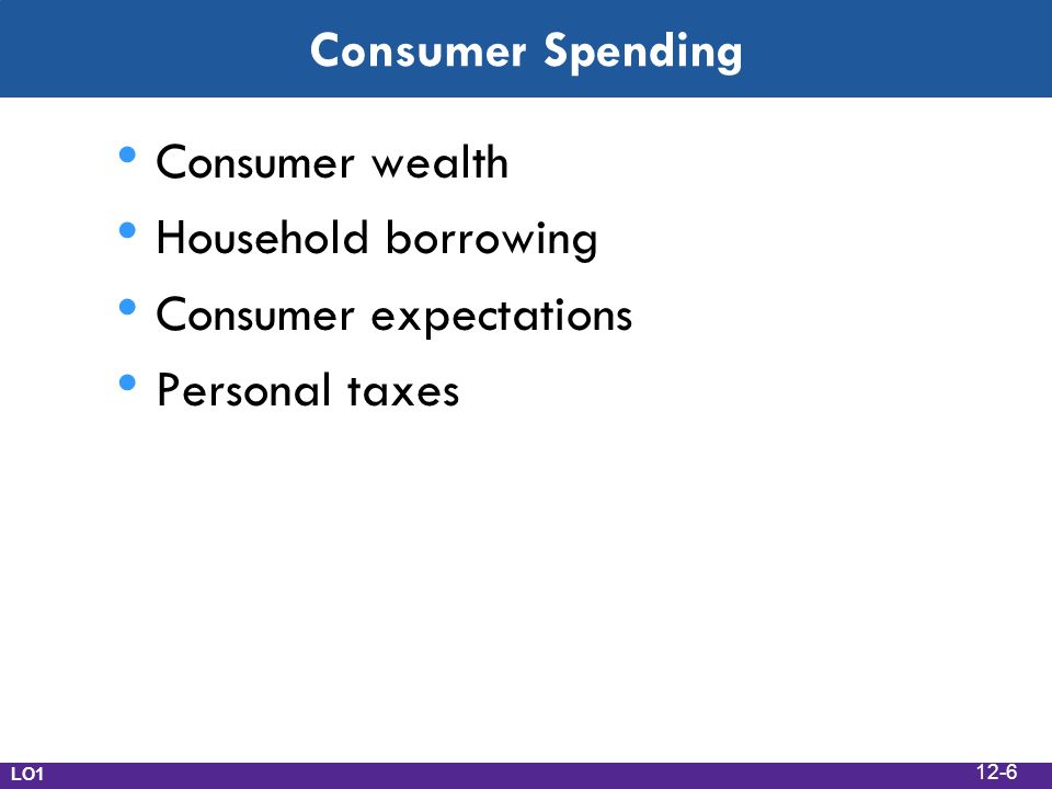 Consumer Spending Consumer wealth Household borrowing Consumer expectations Personal taxes LO1 12-6