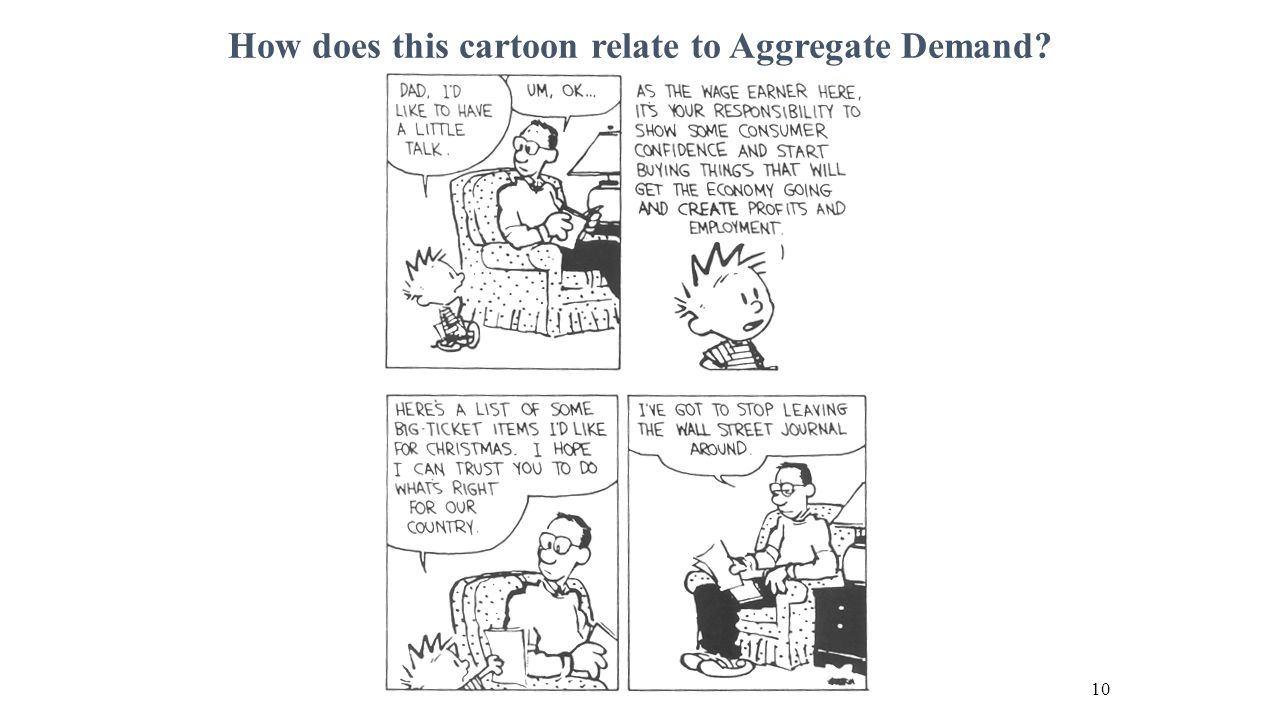How does this cartoon relate to Aggregate Demand 10
