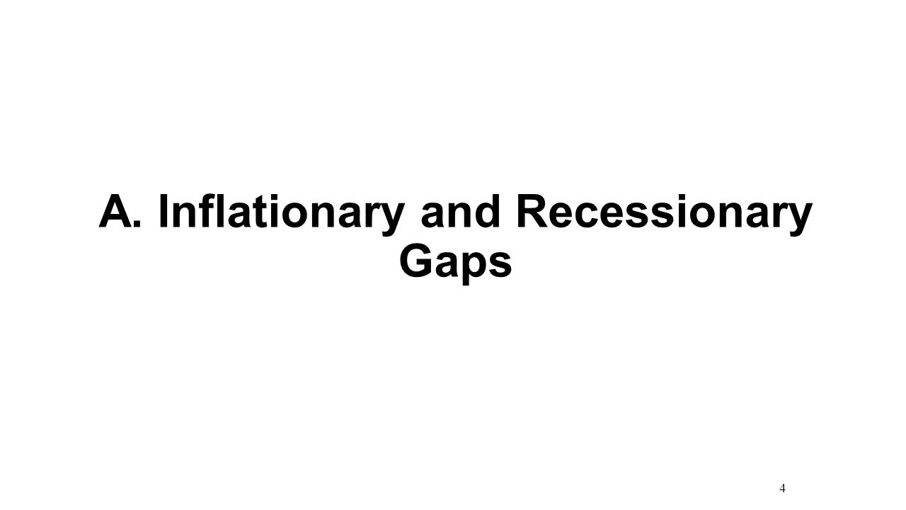 A. Inflationary and Recessionary Gaps 4