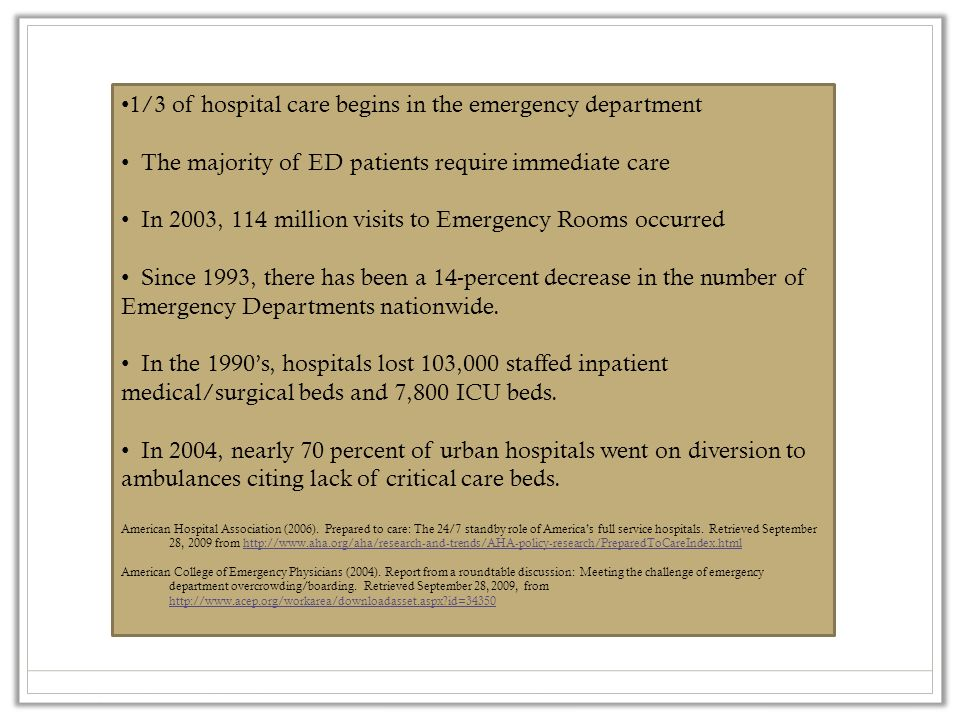 1/3 of hospital care begins in the emergency department The