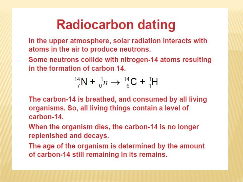 radiocarbon dating teknikker dating sites for langsigtede relationer