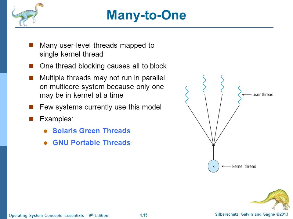 4.15 Silberschatz, Galvin and Gagne ©2013 Operating System Concepts Essentials – 9 th Edition Many-to-One Many user-level threads mapped to single kernel thread One thread blocking causes all to block Multiple threads may not run in parallel on multicore system because only one may be in kernel at a time Few systems currently use this model Examples: Solaris Green Threads GNU Portable Threads